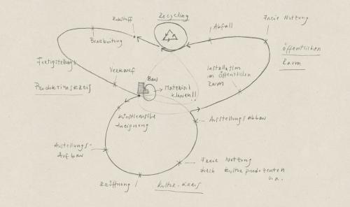 Raumprothesen-Diagram-k